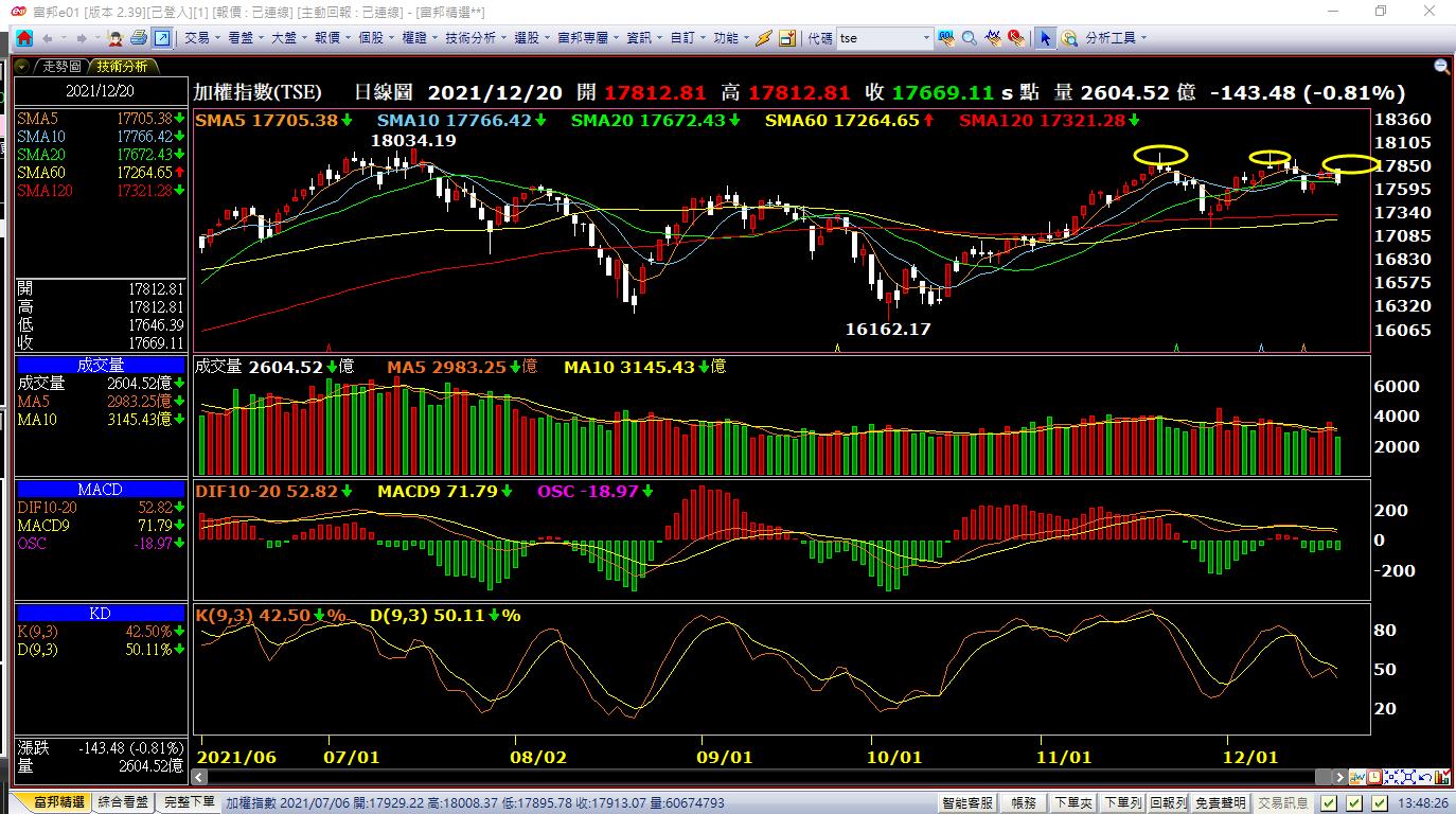 《川普黑天鵝 壓垮全球股市》