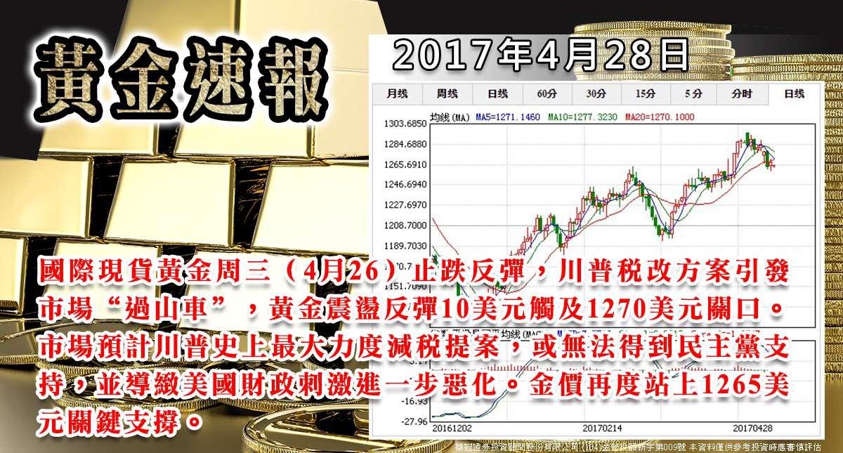 【黃金速報】川普稅改方案掀市場巨震黃金止跌反彈奪回1265關口
