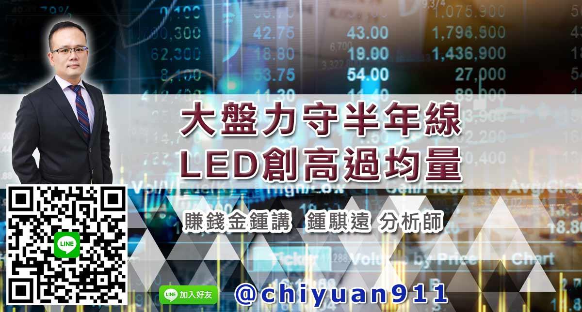 大盤力守半年線、LED創高過均量 (圖)