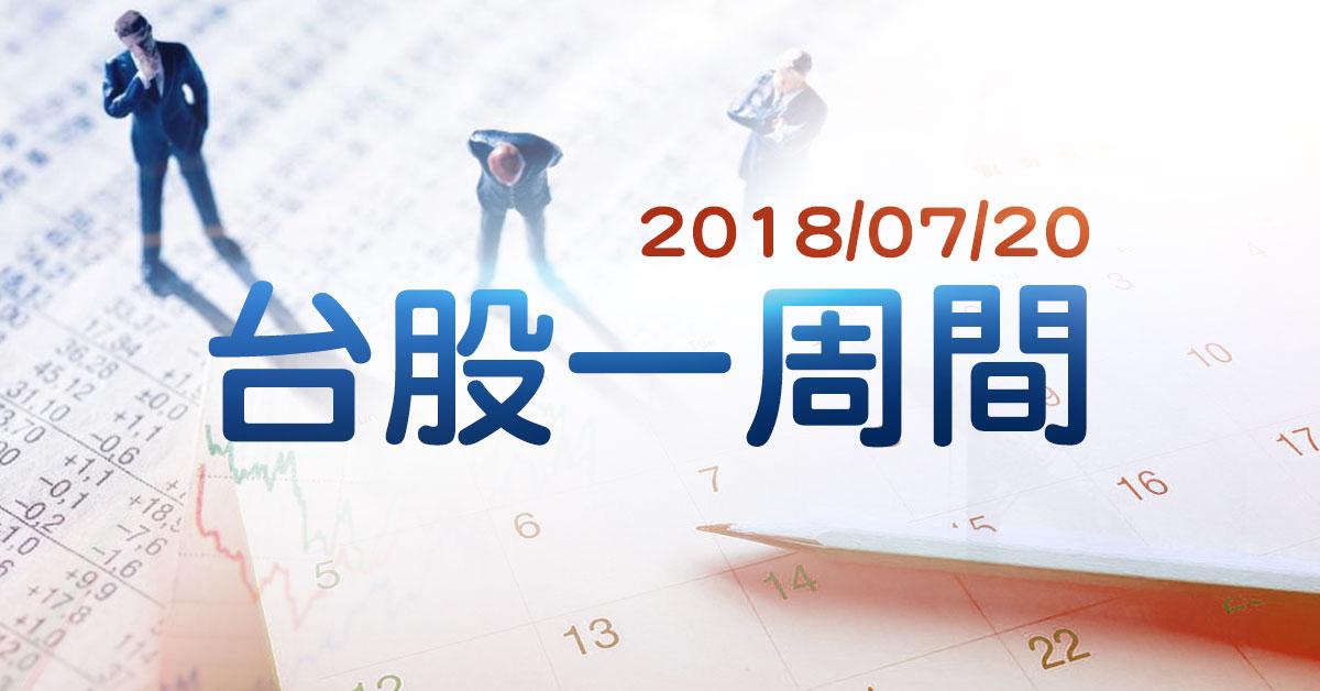 台股一週間(07/23-07/27) (圖)
