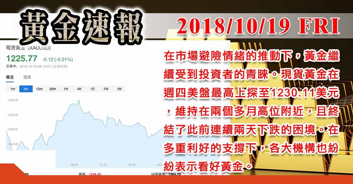 黃金速報★2018/10/19★避險需求仍在黃金一度衝上1230 各大機構紛紛表示看多